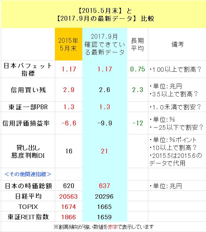 f:id:yukimatu-tousi:20170922225643p:plain