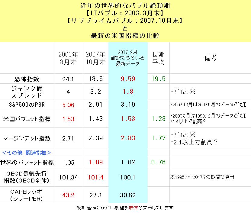 f:id:yukimatu-tousi:20170923232720p:plain