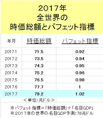 f:id:yukimatu-tousi:20170924230409p:plain