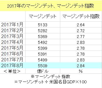 f:id:yukimatu-tousi:20170928102343p:plain