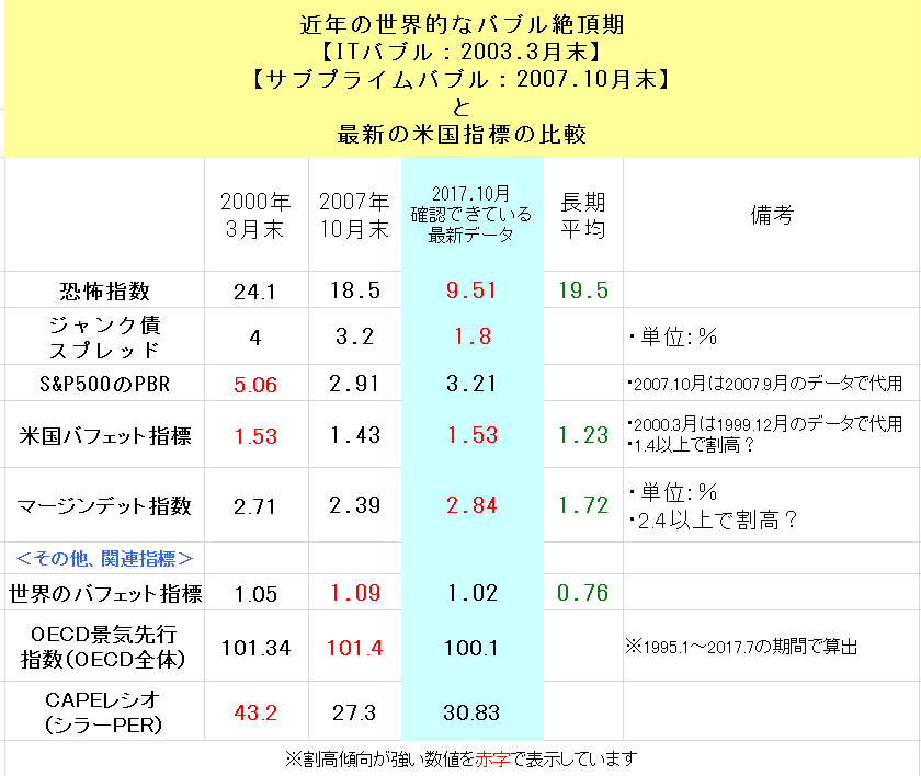 f:id:yukimatu-tousi:20170930155214p:plain