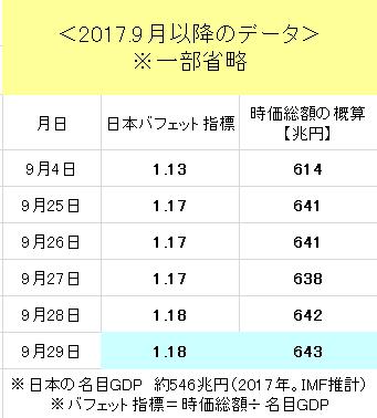 f:id:yukimatu-tousi:20170930200919p:plain
