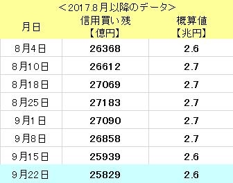 f:id:yukimatu-tousi:20170930201518p:plain