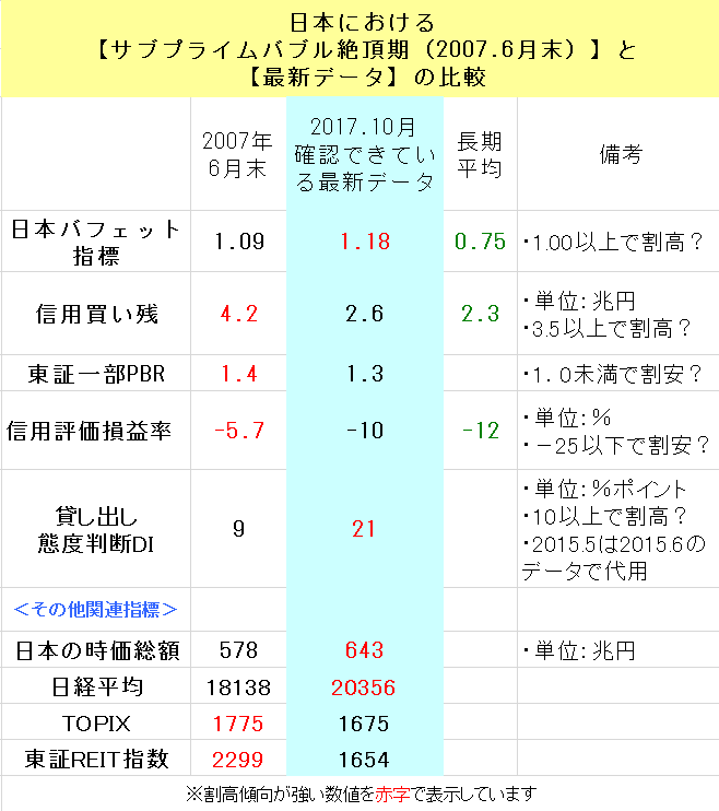 f:id:yukimatu-tousi:20170930202130p:plain