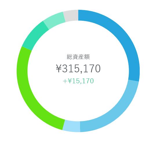 f:id:yukimatu-tousi:20171001200641p:plain