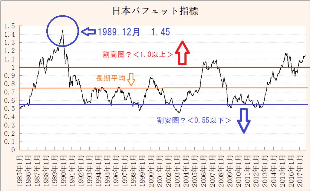 f:id:yukimatu-tousi:20171001201921p:plain