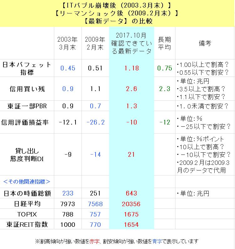 f:id:yukimatu-tousi:20171001223537p:plain