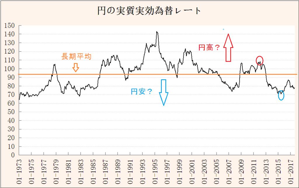 f:id:yukimatu-tousi:20171003101213p:plain