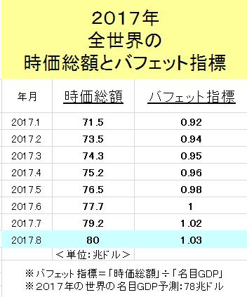 f:id:yukimatu-tousi:20171004145823p:plain