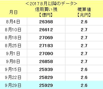 f:id:yukimatu-tousi:20171006152352p:plain