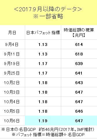 f:id:yukimatu-tousi:20171006202308p:plain