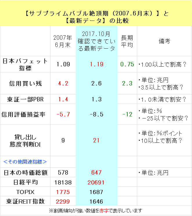 f:id:yukimatu-tousi:20171006203354p:plain