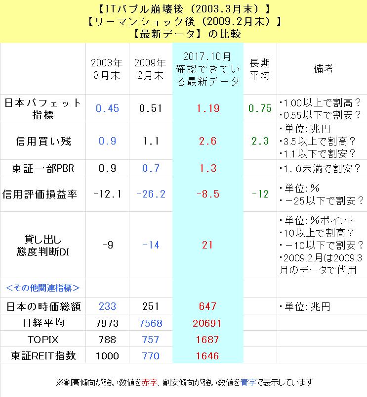 f:id:yukimatu-tousi:20171006220613p:plain