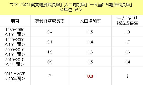 f:id:yukimatu-tousi:20171011143402p:plain