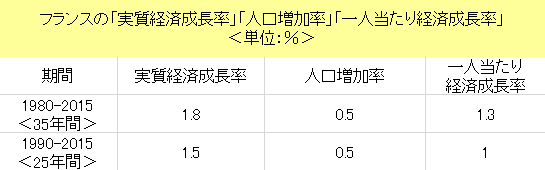 f:id:yukimatu-tousi:20171011143431p:plain