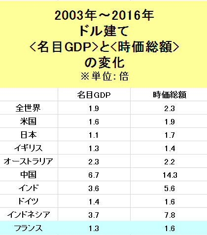 f:id:yukimatu-tousi:20171011144433p:plain