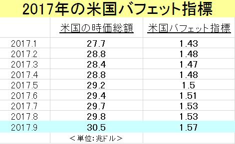 f:id:yukimatu-tousi:20171014224603p:plain