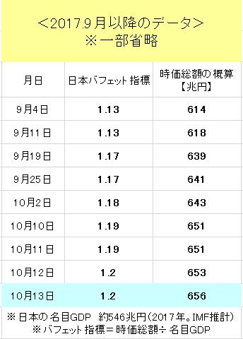 f:id:yukimatu-tousi:20171015201928p:plain