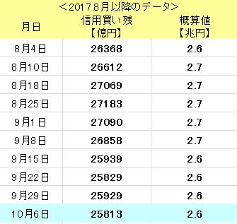 f:id:yukimatu-tousi:20171015202704p:plain