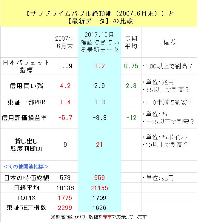f:id:yukimatu-tousi:20171015203201p:plain