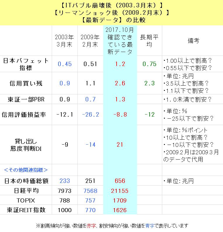 f:id:yukimatu-tousi:20171015203357p:plain