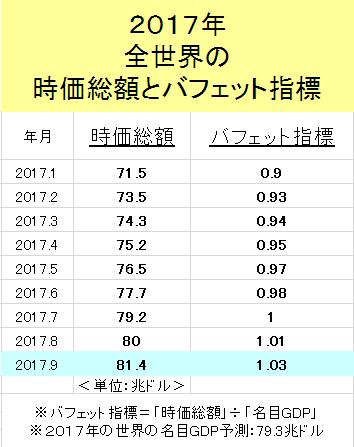 f:id:yukimatu-tousi:20171016203225p:plain