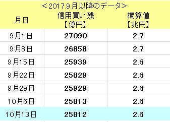 f:id:yukimatu-tousi:20171019225134p:plain