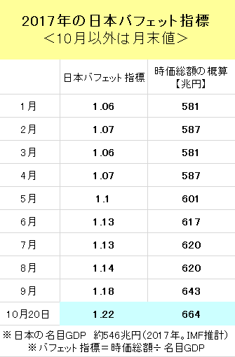f:id:yukimatu-tousi:20171020195009p:plain