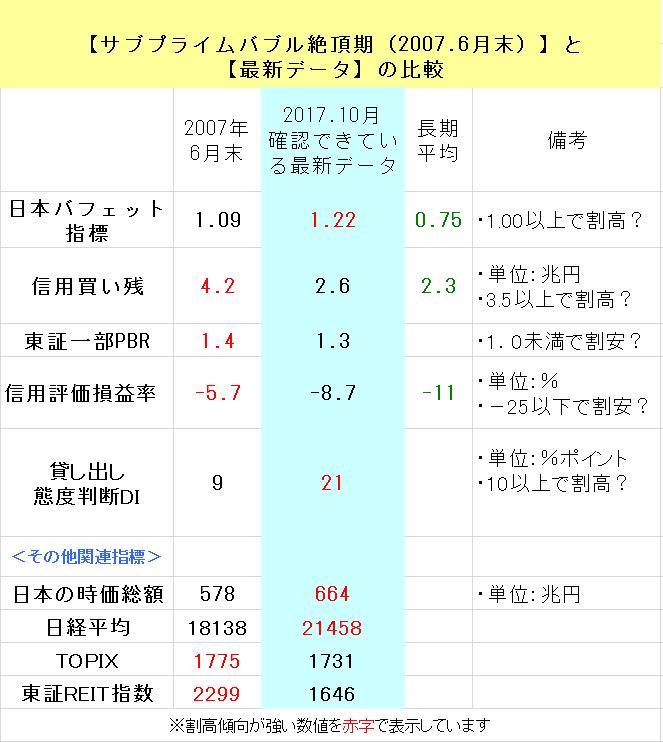 f:id:yukimatu-tousi:20171020195508p:plain