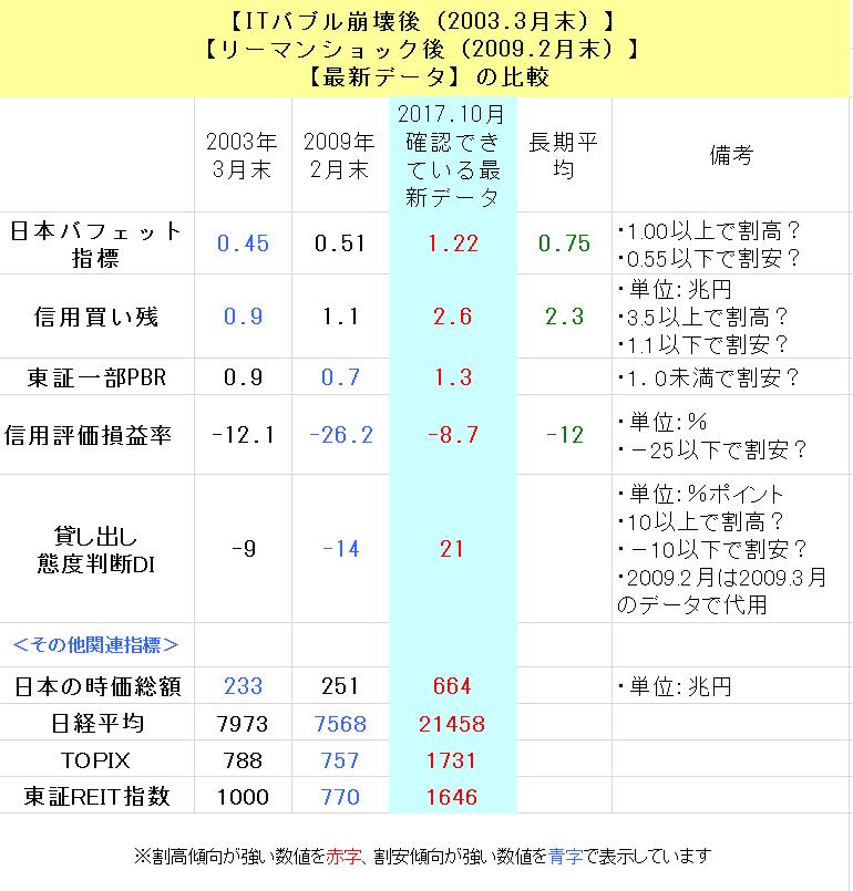 f:id:yukimatu-tousi:20171020195716p:plain