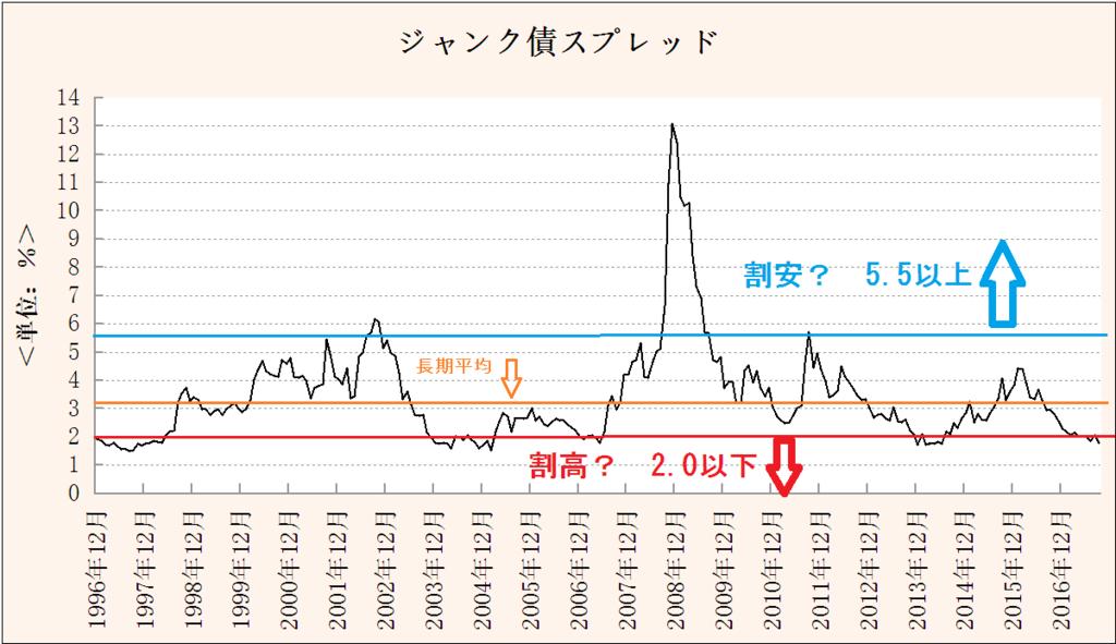 f:id:yukimatu-tousi:20171021220758p:plain