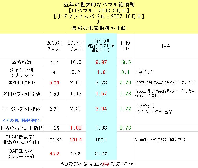 f:id:yukimatu-tousi:20171021221418p:plain
