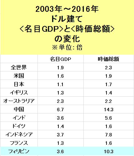f:id:yukimatu-tousi:20171024162031p:plain