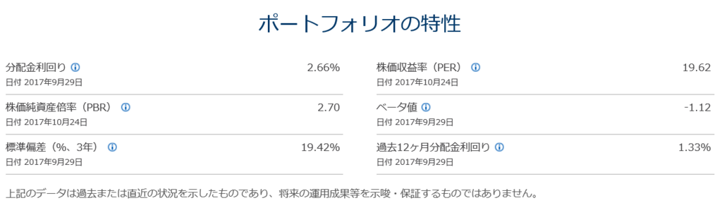 f:id:yukimatu-tousi:20171025215448p:plain