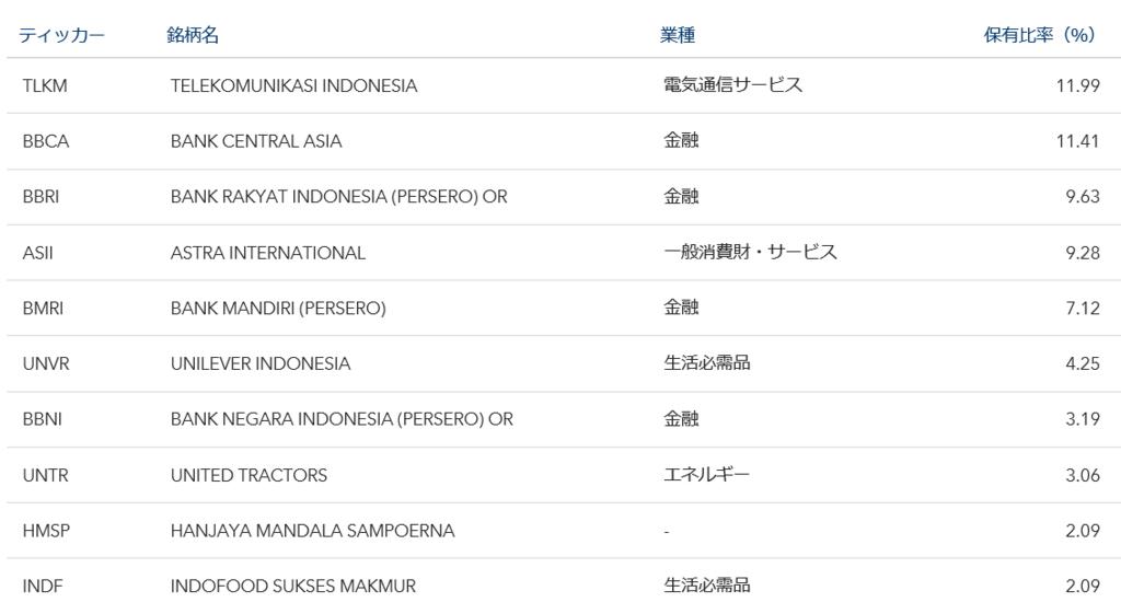 f:id:yukimatu-tousi:20171025215726p:plain