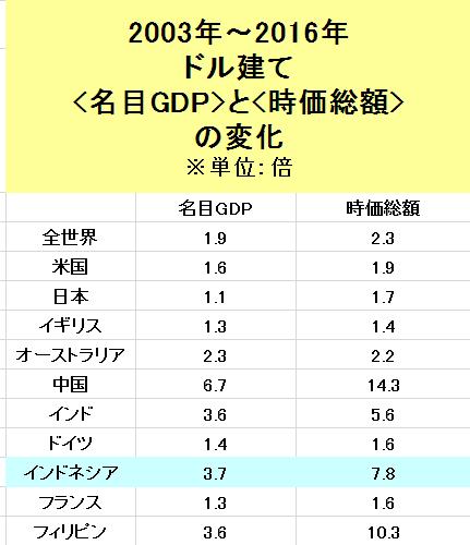 f:id:yukimatu-tousi:20171025222745p:plain