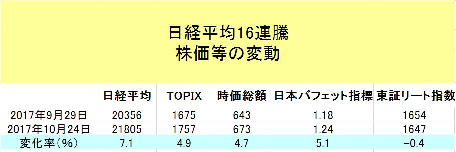 f:id:yukimatu-tousi:20171026100644p:plain