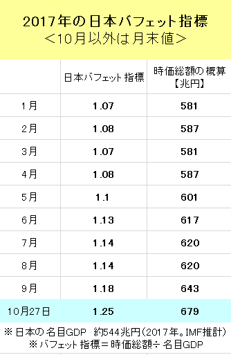 f:id:yukimatu-tousi:20171027201945p:plain