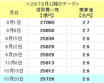 f:id:yukimatu-tousi:20171027203104p:plain