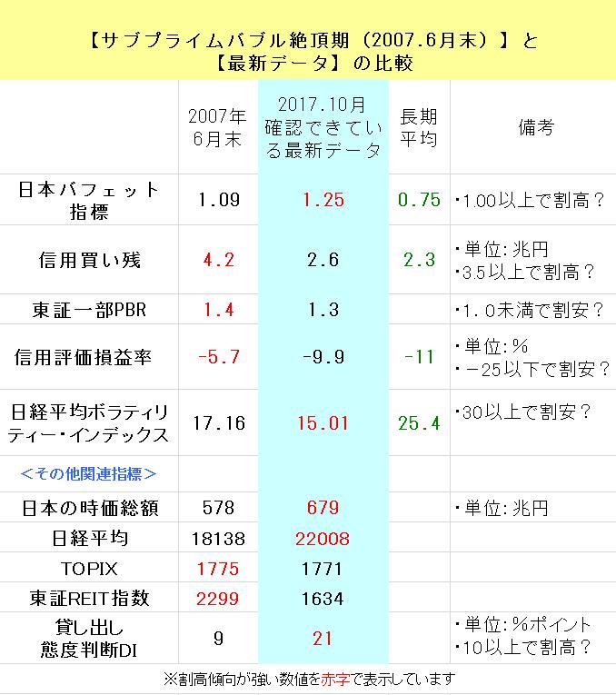 f:id:yukimatu-tousi:20171027224254p:plain