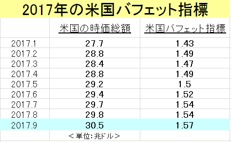 f:id:yukimatu-tousi:20171028202758p:plain