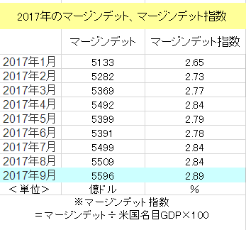 f:id:yukimatu-tousi:20171028215558p:plain