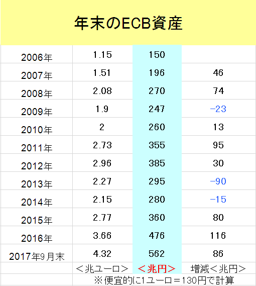 f:id:yukimatu-tousi:20171030151116p:plain