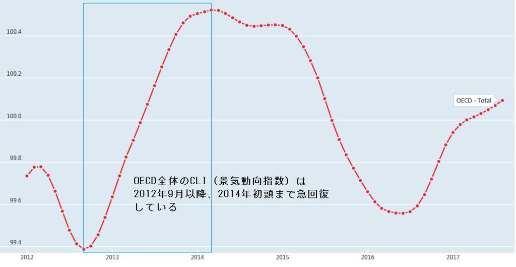 f:id:yukimatu-tousi:20171031224938p:plain