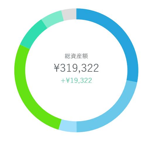 f:id:yukimatu-tousi:20171101154607p:plain