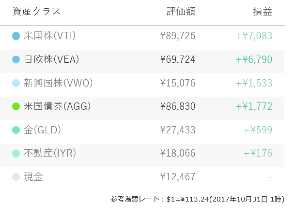 f:id:yukimatu-tousi:20171101154709p:plain
