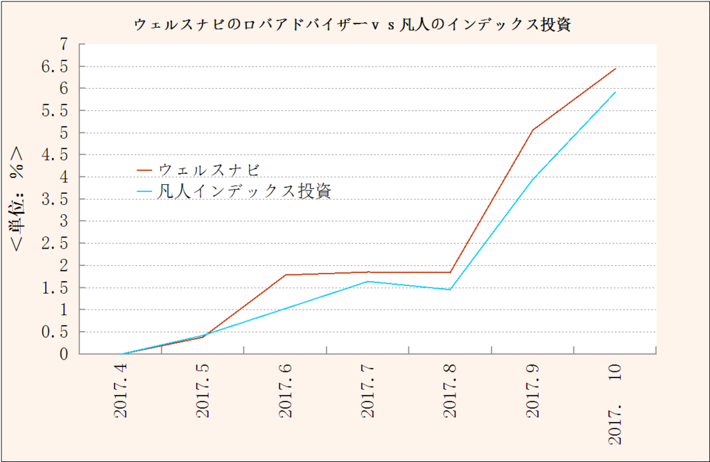 f:id:yukimatu-tousi:20171101160823p:plain