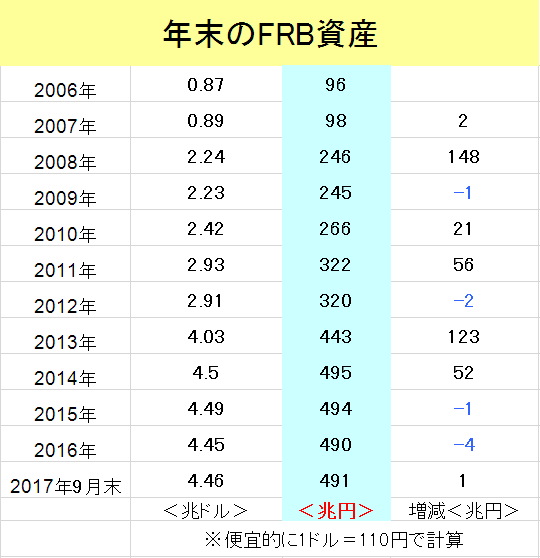 f:id:yukimatu-tousi:20171101165116p:plain