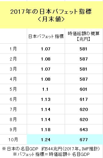 f:id:yukimatu-tousi:20171102202703p:plain