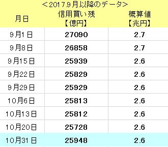 f:id:yukimatu-tousi:20171102203111p:plain